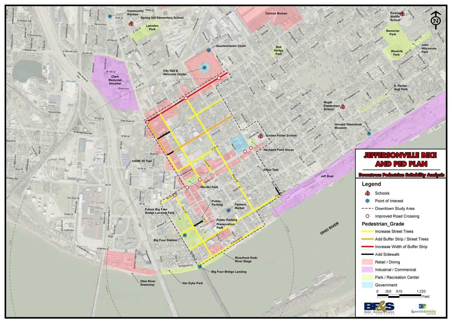 The City of Jeffersonville Plans for Active Transportation