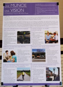 Poster summarizing the youth initiatives for Muncie, Indiana